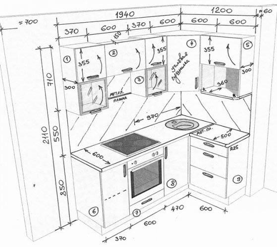 Как сделать чертеж кухни своими руками